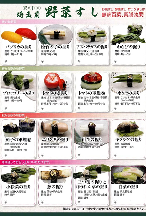 Menu Sushi Vegetariano